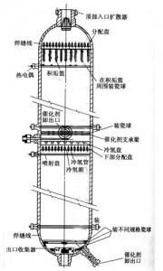 加氢反应器